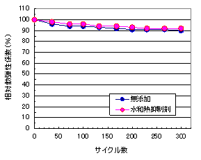 20100720-008.png